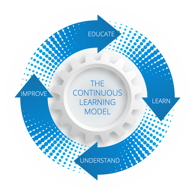 The Continuous Learning Model